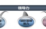 九明咨询与上海乐慈养老签约为期15个月的领导力定制系列课程